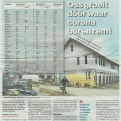 2021-02-05-BD-Bevolkingsgroei-Oss-en-dorpen