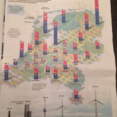 2021-01-09-3-Brabants-Dagblad-Energie-van-de-toekomst